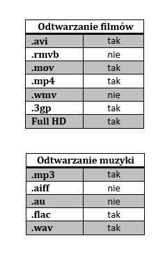 tabelka multimedia samsung galaxy s4