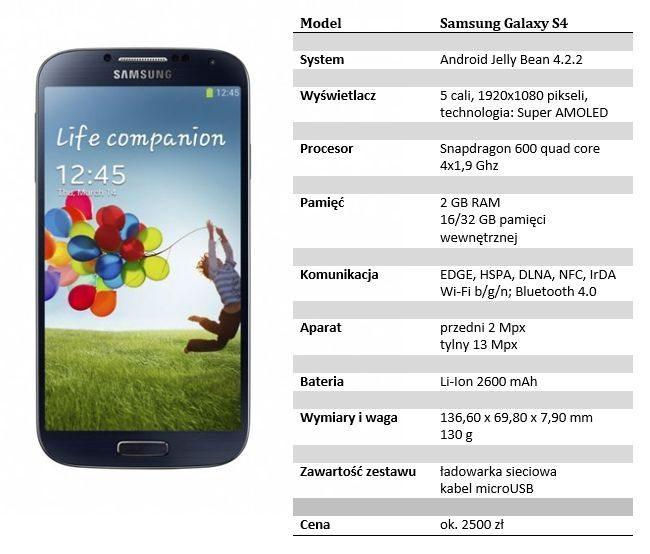 Samsung galaxy s3 tabelka specyfikacja