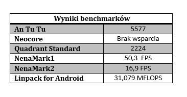 lg swift L3 II benchmarki