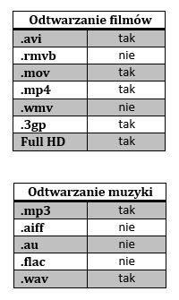 htc one tabelka multimedia