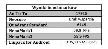 memo pad fhd 10.1 benchmark