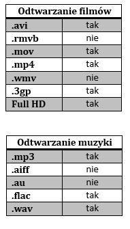 memo pad fhd 10.1 multimedia