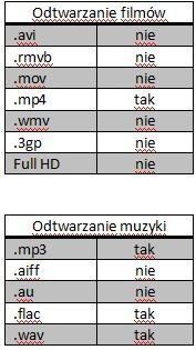 tabelka multimedia y300
