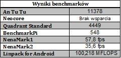 benchmarki kruyger
