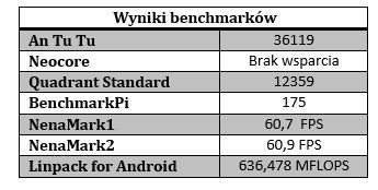 tableka benchmark Sony Xperia Z Ultra