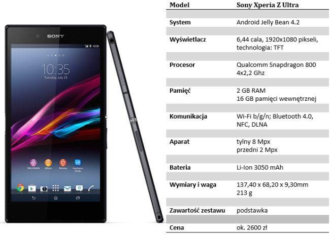 tableka specyfikacja Sony Xperia Z Ultra