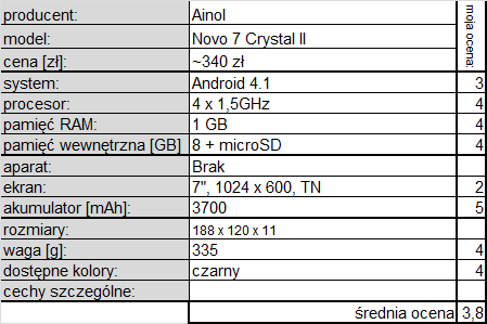 Ainol Novo 7 Crystal II