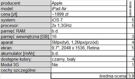 Apple iPad Air p