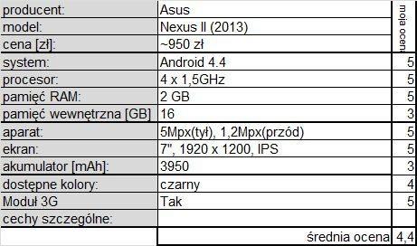 Asus Nexus 7 II (2013)8
