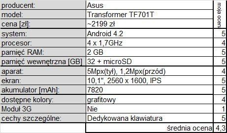 Asus Transformer + klawiatura