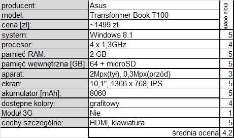 Asus Transformer Book p