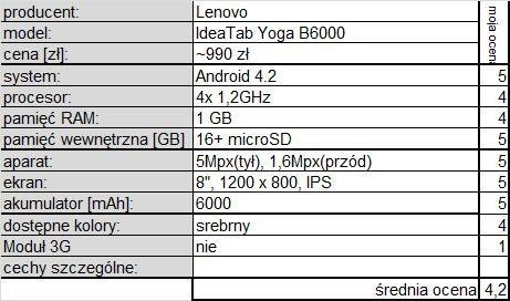 Lenovo IdeaTab Yoga B6000