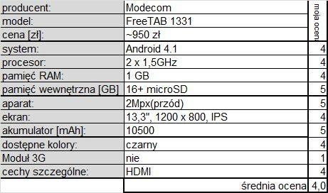 Modecom FreeTab 1331