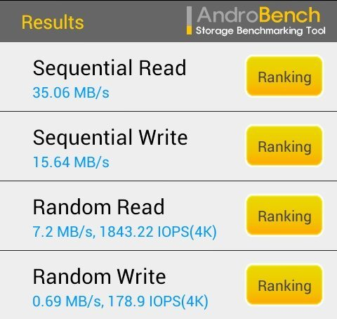 Galaxy_Core_AndroBench