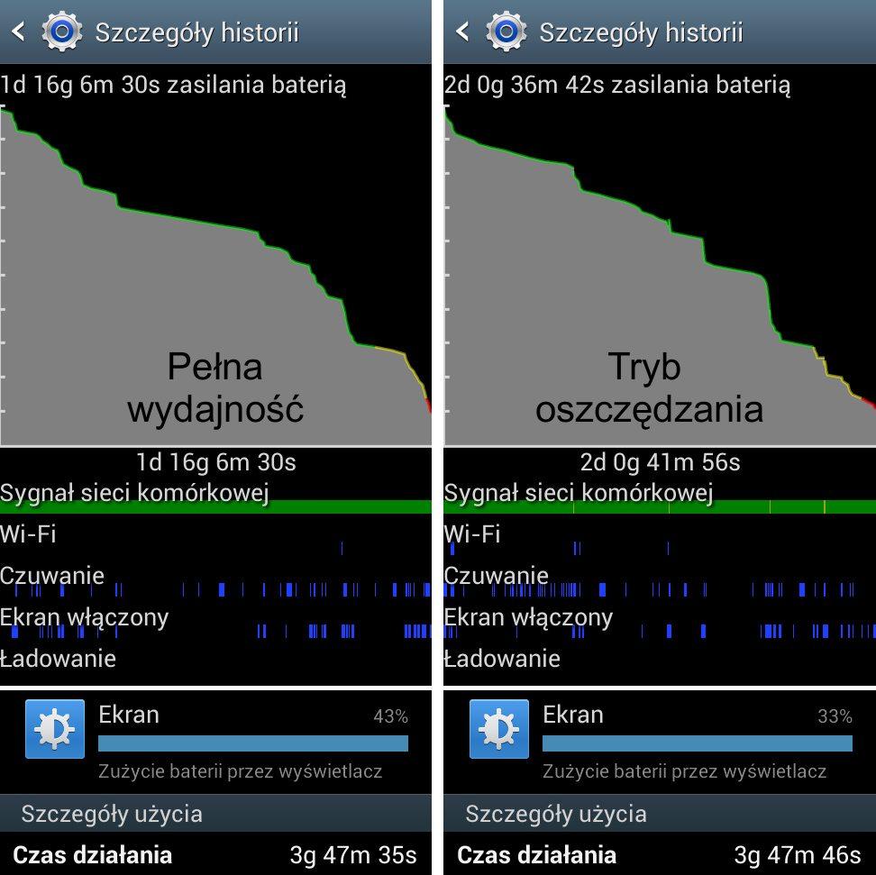 Galaxy_Core_bateria