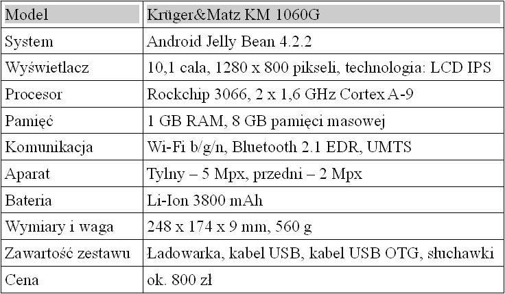 KrugerMatzKM1060G_parametry