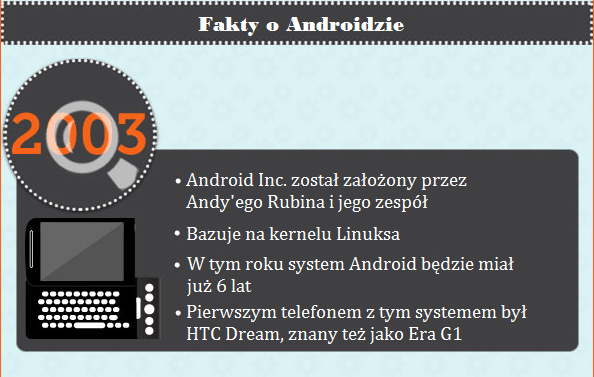 historia-android-3