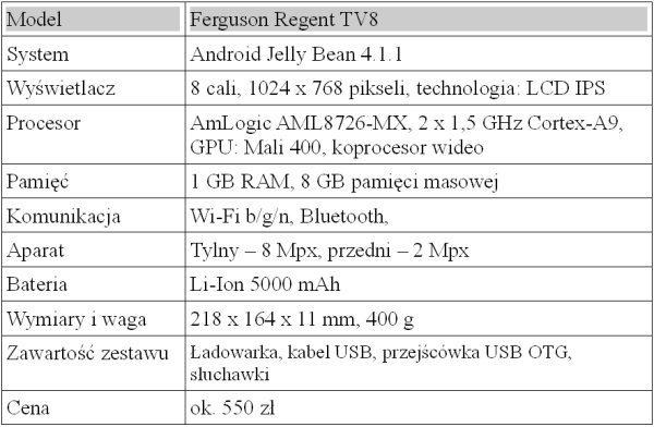 Ferguson_Regent_TV8_parametry