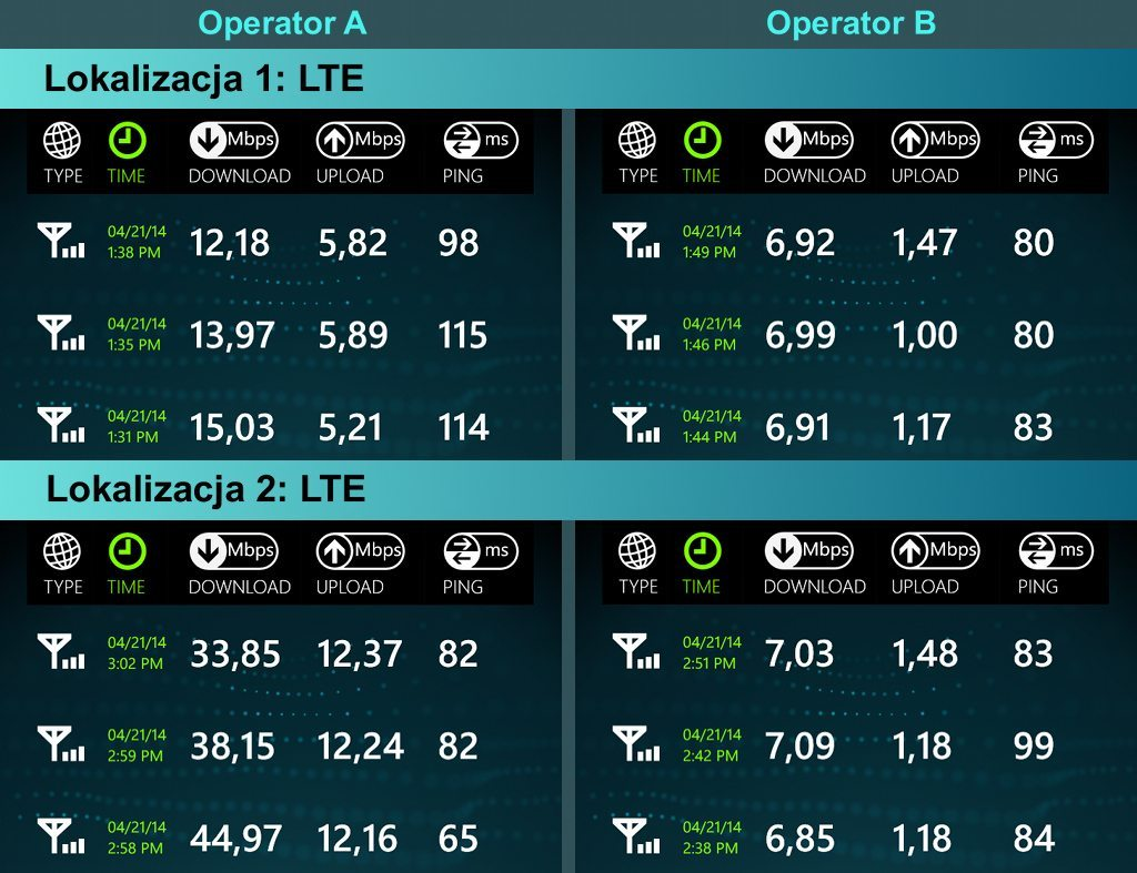Nokia_Lumia_1320_LTE1