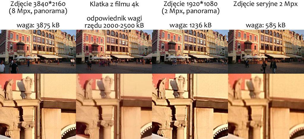 Sony_Xperia_Z2_camera_4k_vs_serial