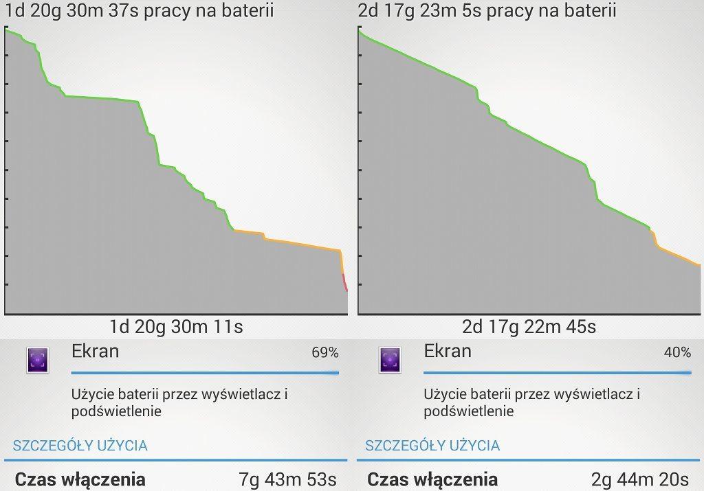 Sony_Xperia_Z2_bateria
