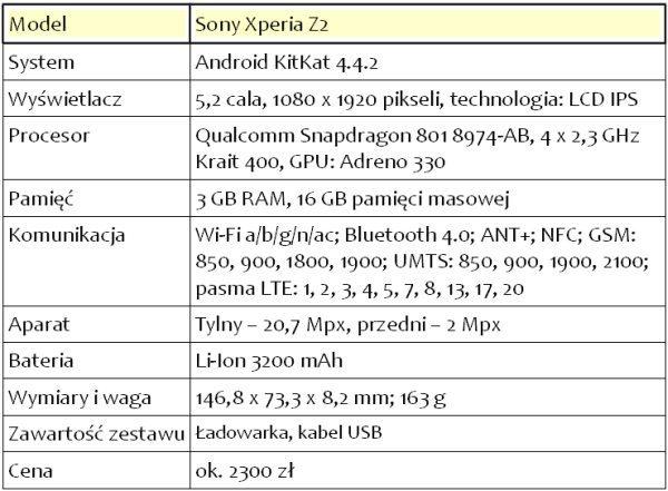 Sony_Xperia_Z2_params