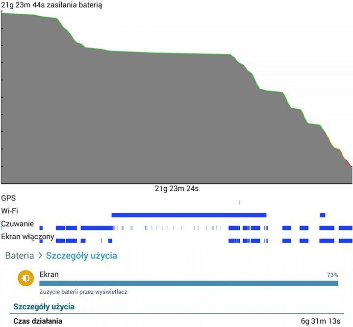 Samsung_Galaxy_Note_Pro_12_2_bateria