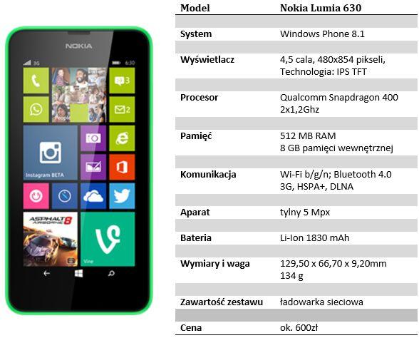 lumia 630 spec