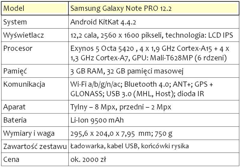 Samsung_Galaxy_Note_Pro_12_2_params