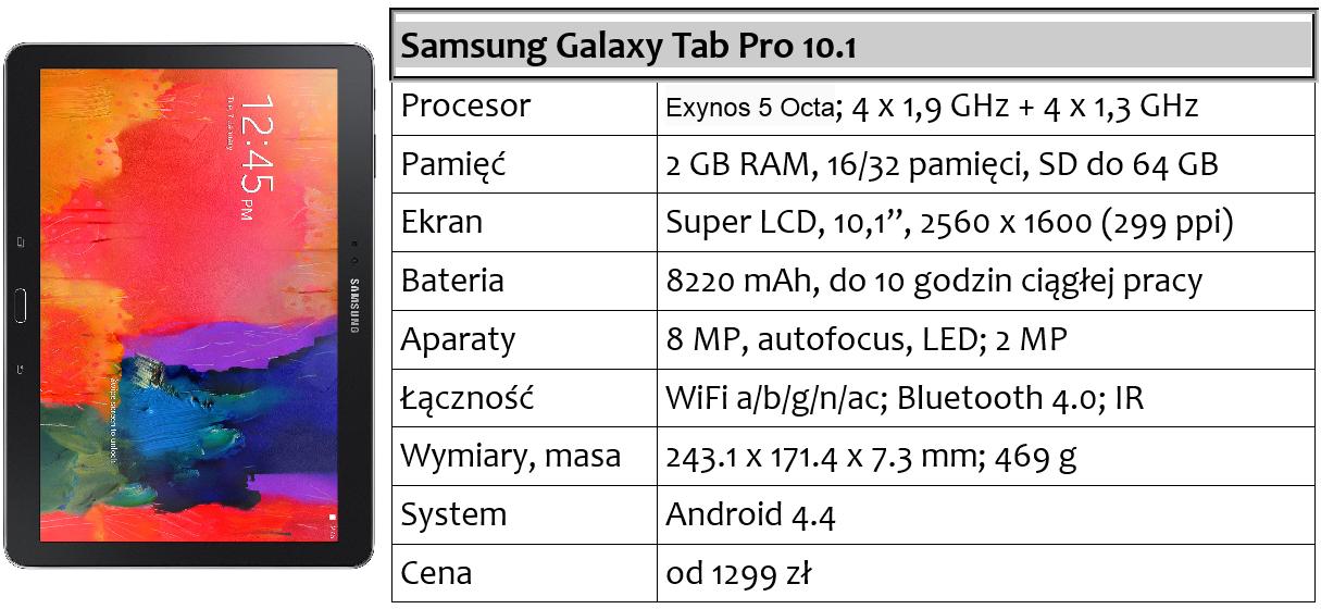 tab pro 10