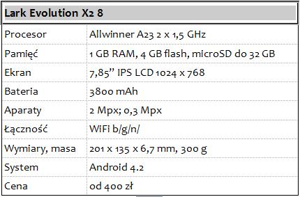 Evolution X2