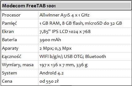 FreeTAB 1001