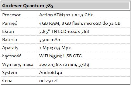 Quantum 785