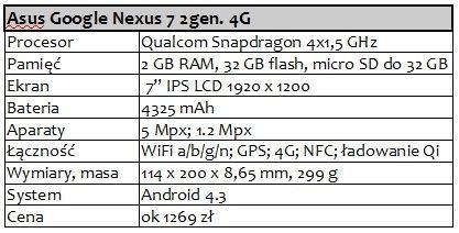 asus google nexus 7 2 gen 4G