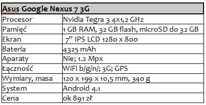 asus google nexus 7 3G
