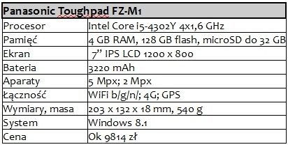 panasonic toughpad fz m1