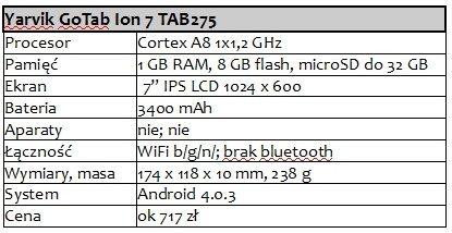yarvik gotab ion