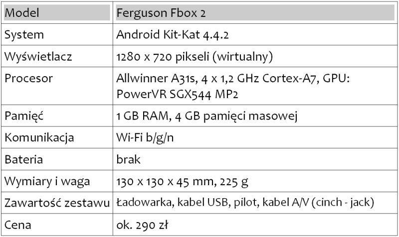 Ferguson_Fbox2_params
