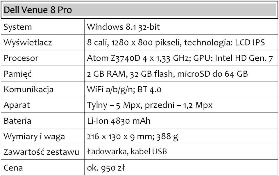 Dell_Venue8_Pro_params