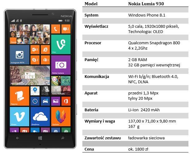 tabelka specyfikacja Lumia 930