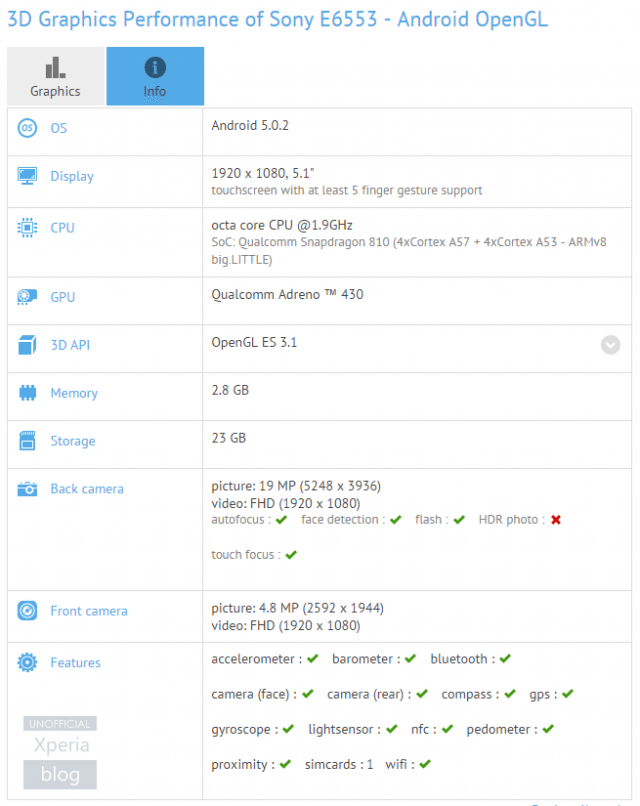 Sony-E6553-Benchmark-640x806