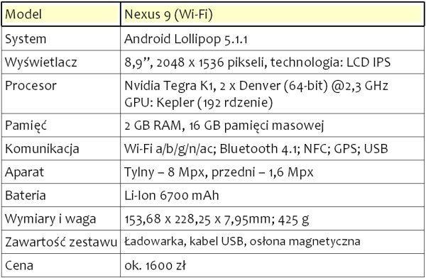HTC_Nexus_9_specs