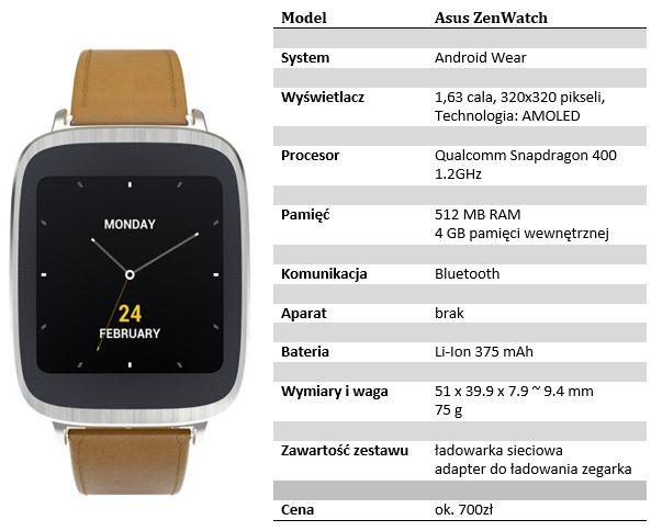 specyfikacja tabelka Asus ZenWatch