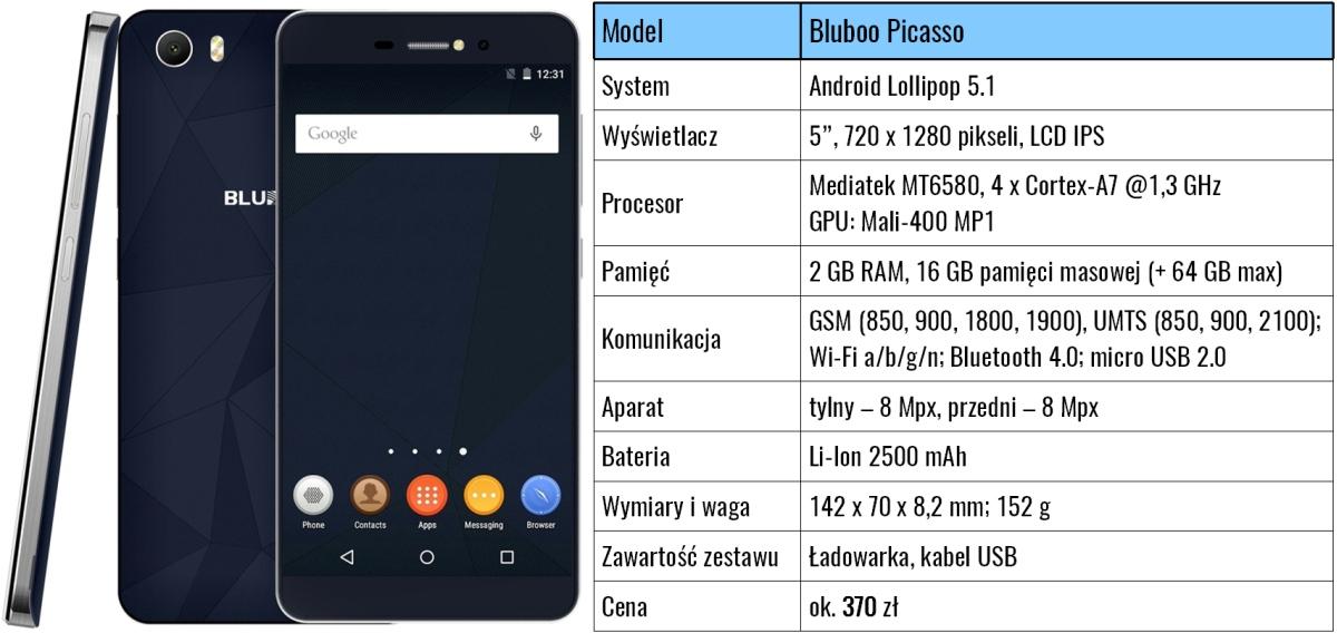 Bluboo Picasso - specyfikacja