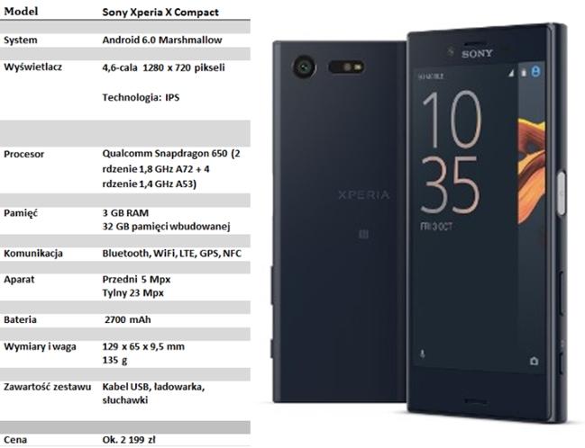 specyfikacja-sony-xperia-x-compact