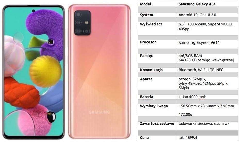 Galaxy A51 specs