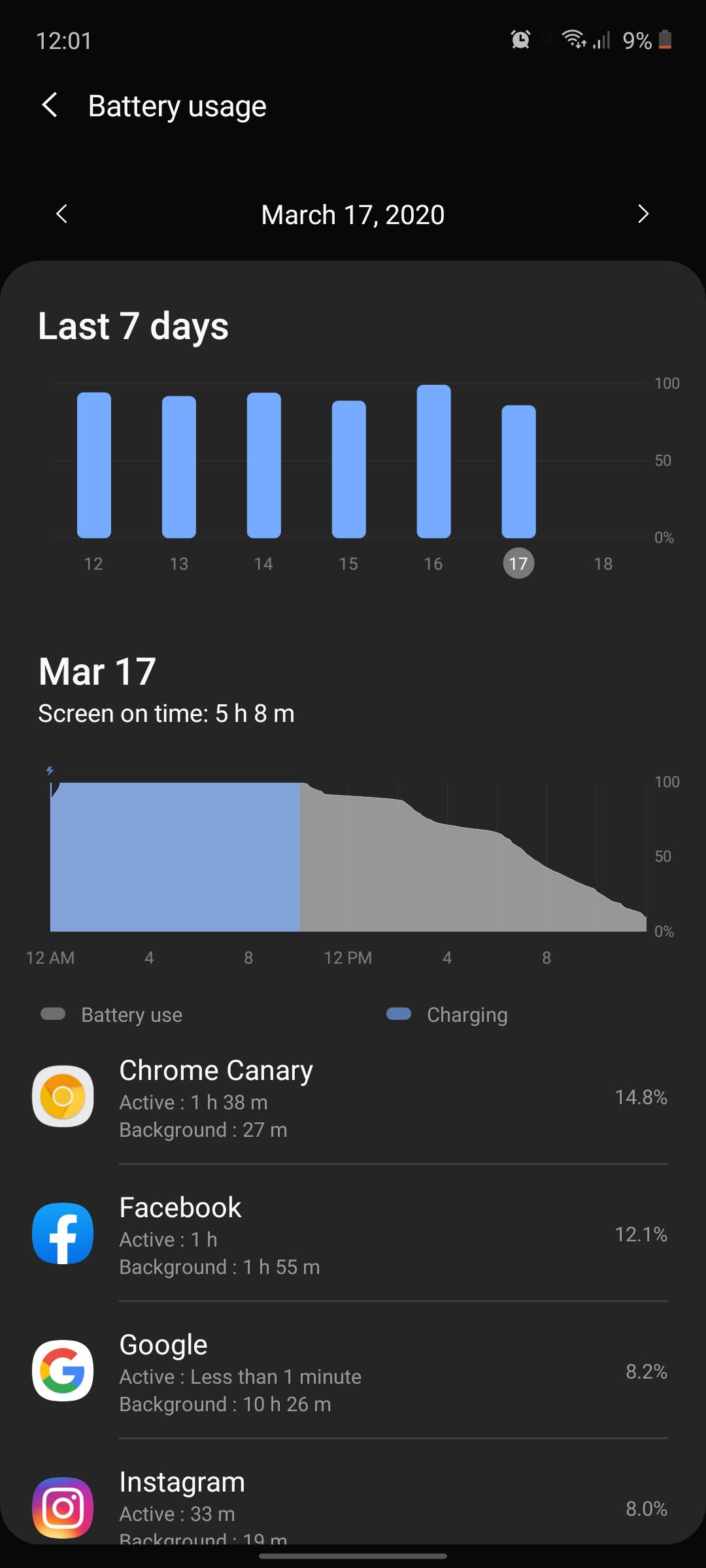 Galaxy A51 battery4