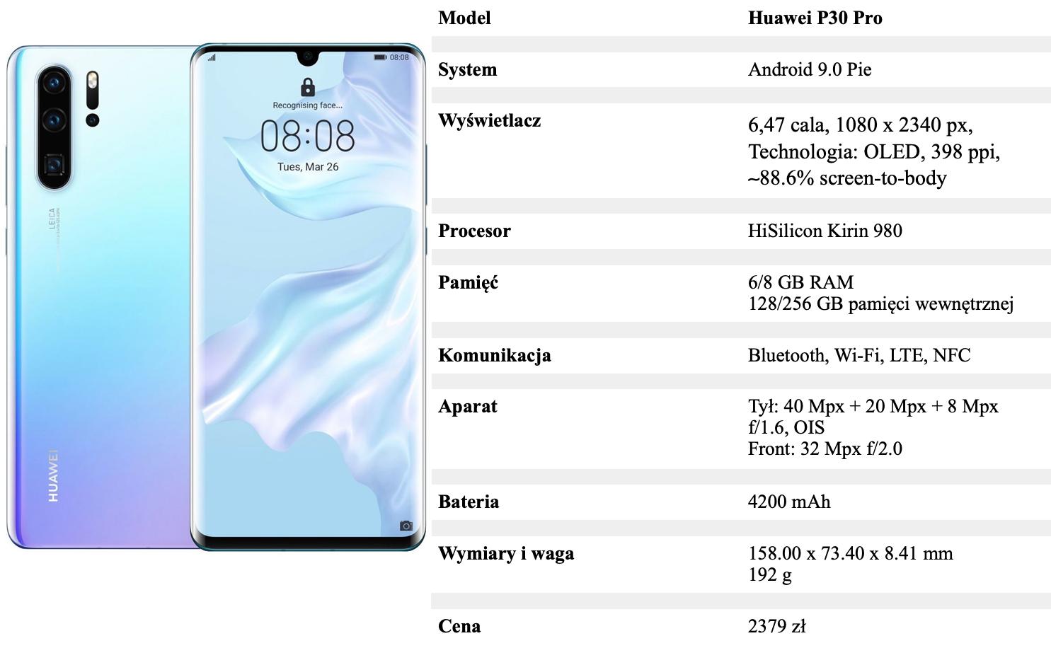 Huawei P30 Pro tabelka