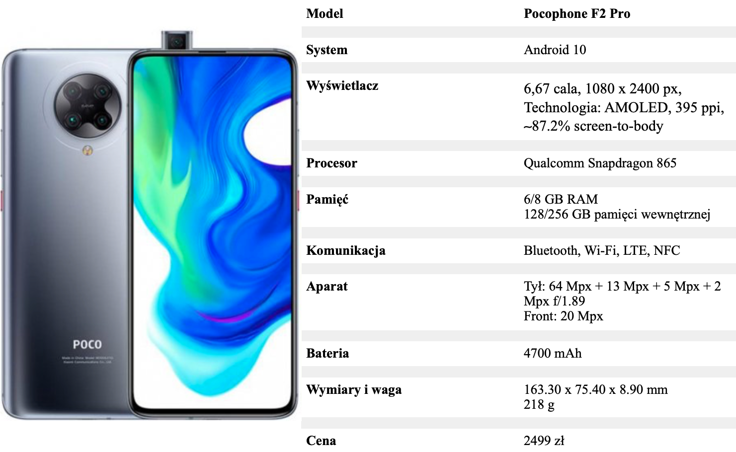 Pocophone F2 Pro tabelka