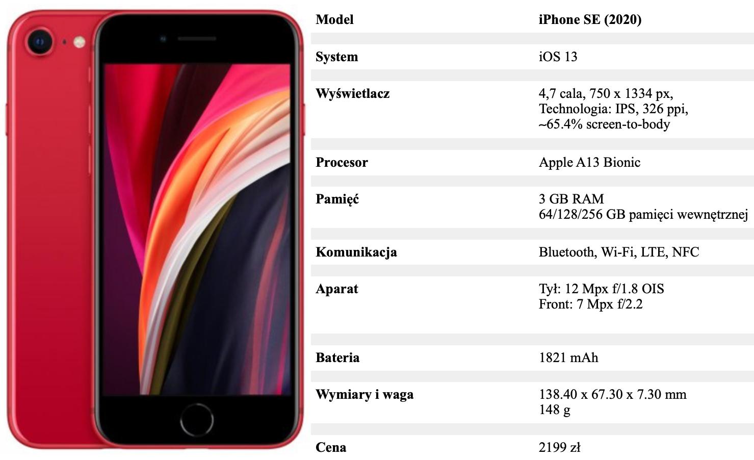 iPhone SE 2020 tabelka
